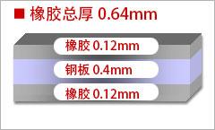 l_thumbnail_brake01_01